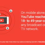The Latest Video Trends: Where Your Audience Is Watching